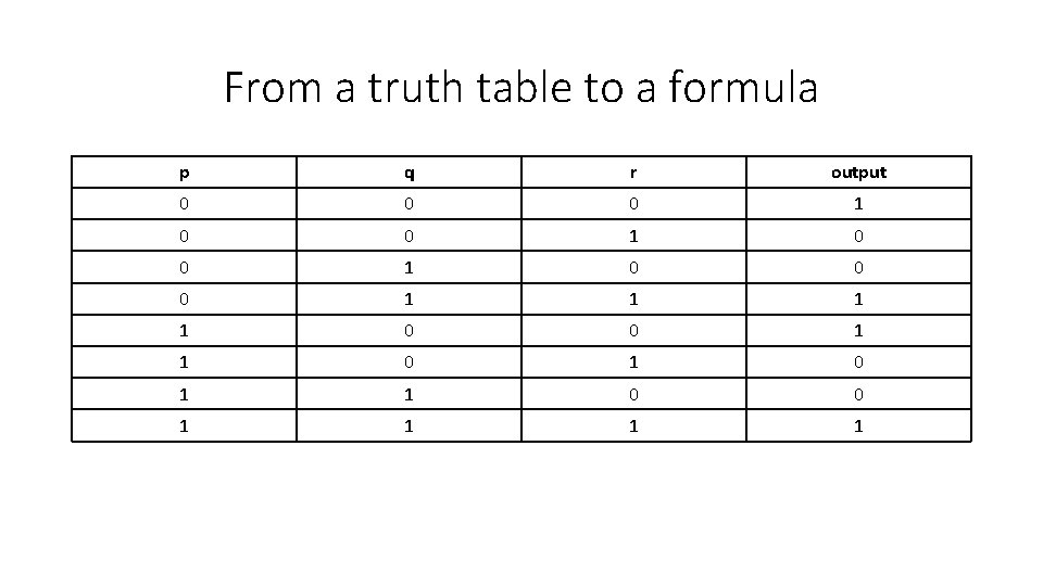 From a truth table to a formula p q r output 0 0 0
