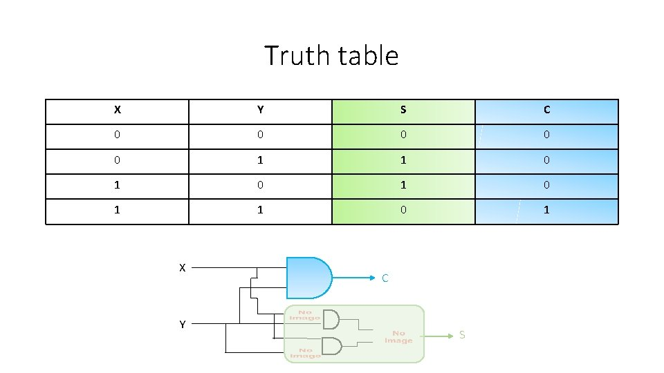 Truth table X Y S C 0 0 0 1 1 0 1 0
