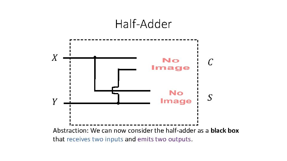 Half-Adder Abstraction: We can now consider the half-adder as a black box that receives