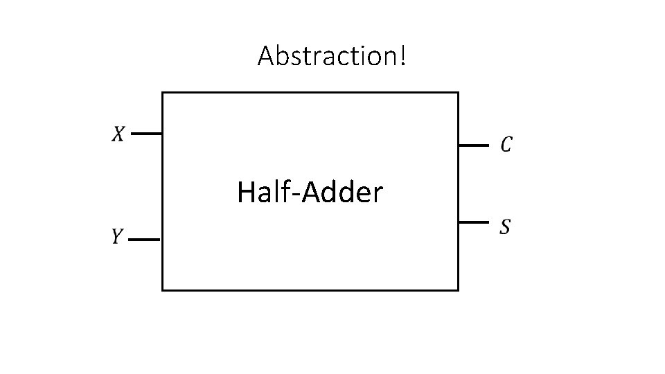Abstraction! Half-Adder