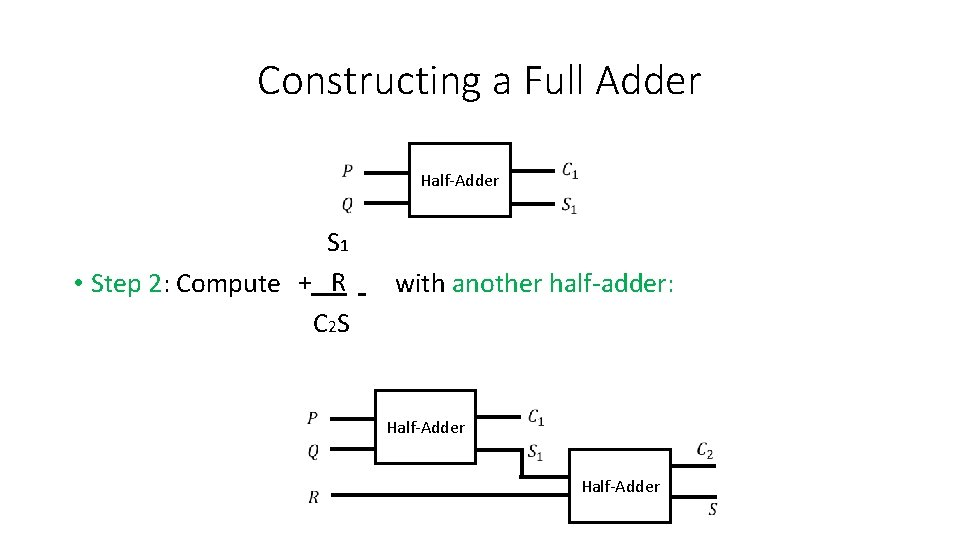 Constructing a Full Adder Half-Adder S 1 + R • Step 2: Compute with