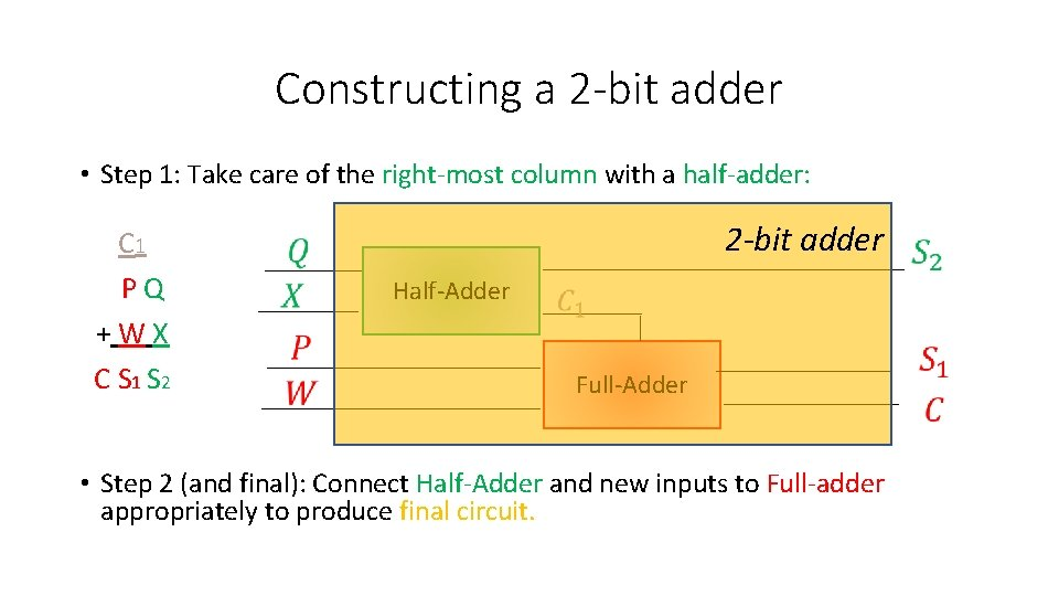 Constructing a 2 -bit adder • Step 1: Take care of the right-most column