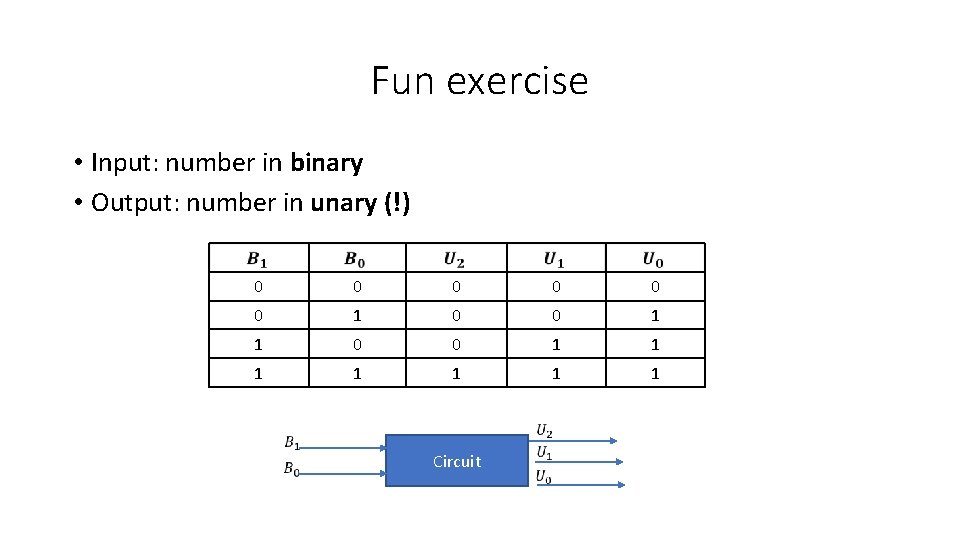 Fun exercise • Input: number in binary • Output: number in unary (!) 0