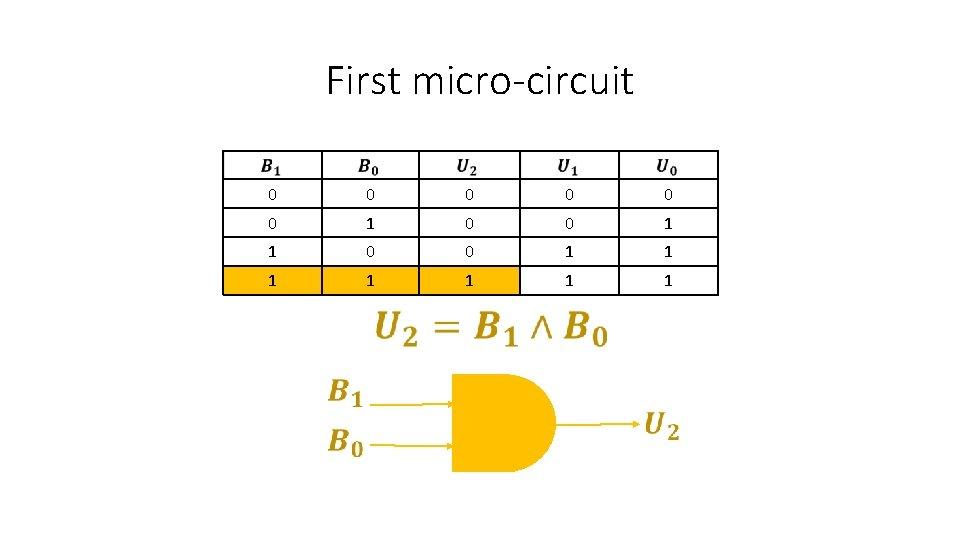 First micro-circuit 0 0 0 1 1 1 1