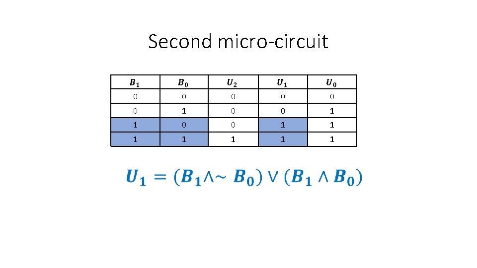 Second micro-circuit 0 0 0 1 1 1 1