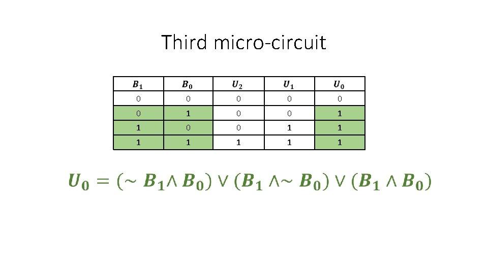 Third micro-circuit 0 0 0 1 1 1 1