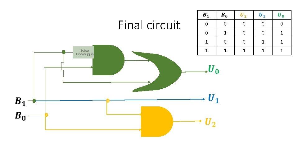 Final circuit 0 0 0 1 1 1 1