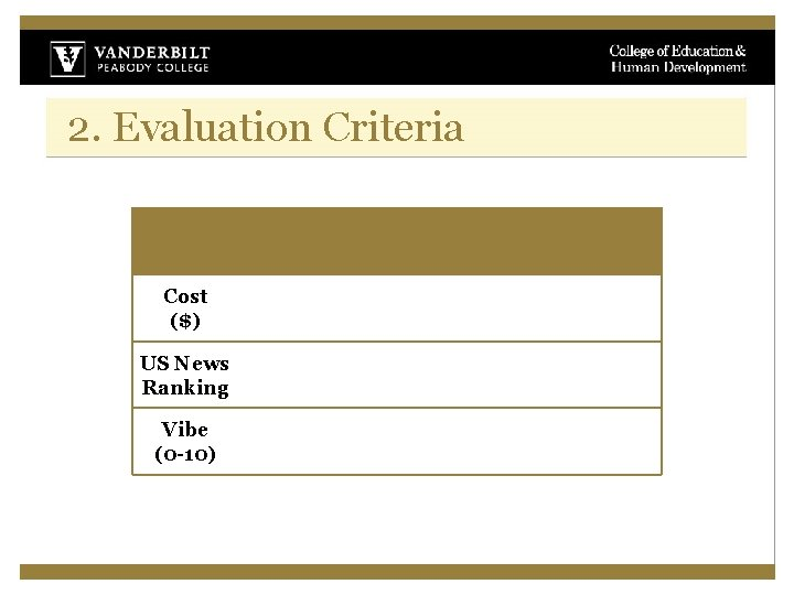 2. Evaluation Criteria Cost ($) US News Ranking Vibe (0 -10)