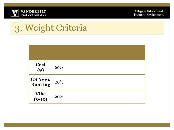 3. Weight Criteria Cost ($) 60% US News 20% Ranking Vibe (0 -10) 20%