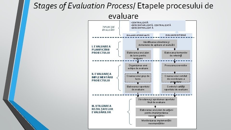 Viziunea strategica – misiunea si obiectivele intreprinderii