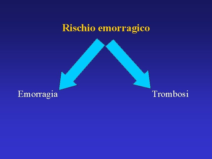 Rischio emorragico Emorragia Trombosi
