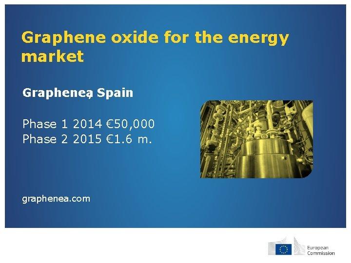 Graphene oxide for the energy market Graphenea, Spain Phase 1 2014 € 50, 000