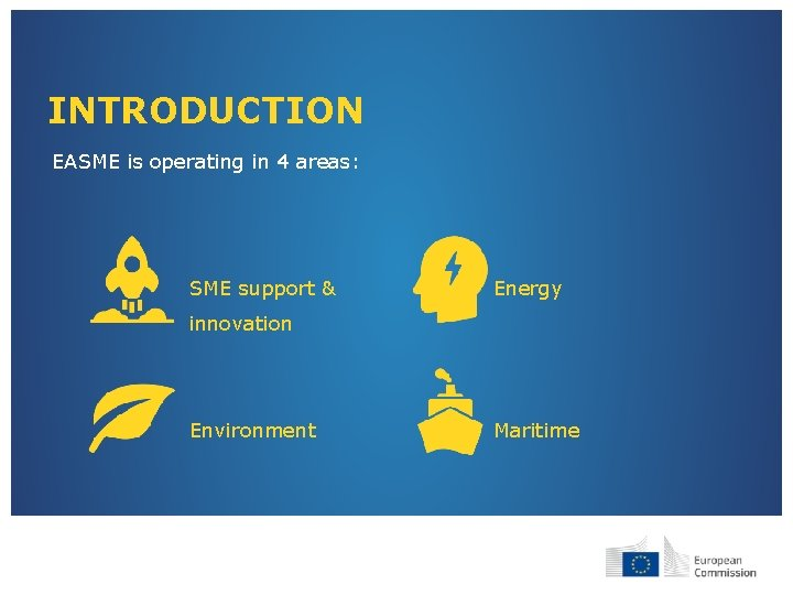 INTRODUCTION EASME is operating in 4 areas: SME support & Energy innovation Environment Maritime