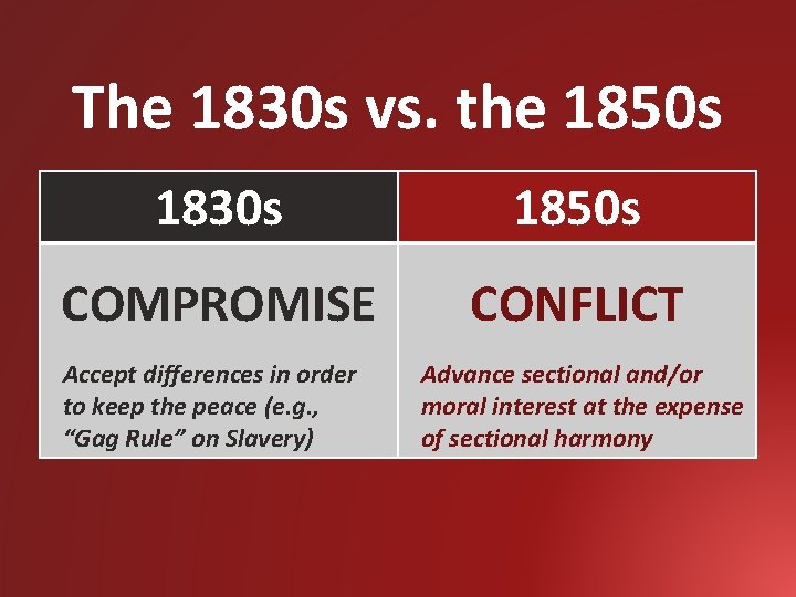 The 1830 s vs. the 1850 s 1830 s 1850 s COMPROMISE CONFLICT Accept