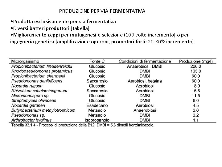PRODUZIONE PER VIA FERMENTATIVA • Prodotta esclusivamente per via fermentativa • Diversi batteri produttori
