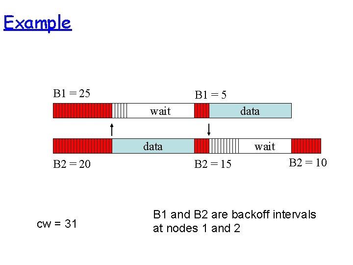 Example B 1 = 25 B 1 = 5 wait data B 2 =