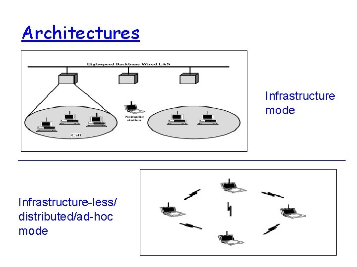 Architectures Infrastructure mode Infrastructure-less/ distributed/ad-hoc mode