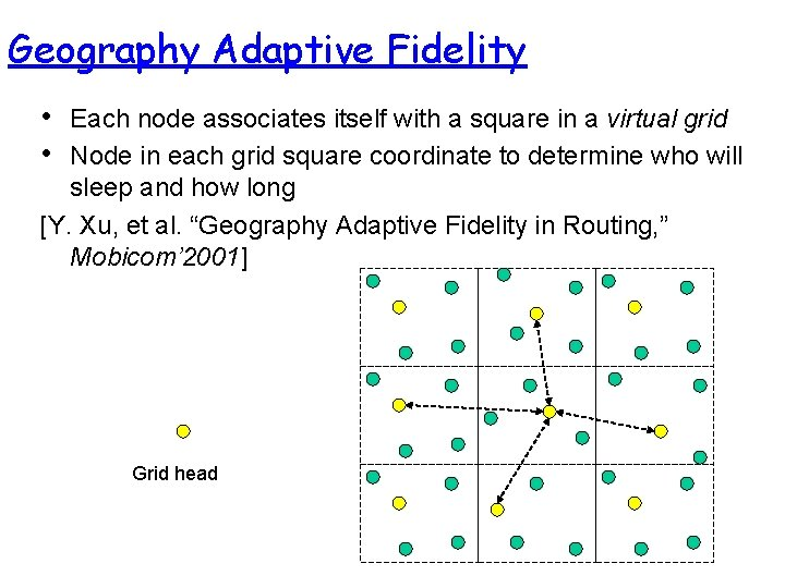 Geography Adaptive Fidelity • • Each node associates itself with a square in a