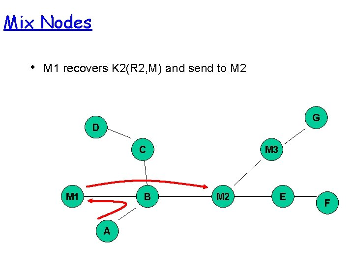 Mix Nodes • M 1 recovers K 2(R 2, M) and send to M