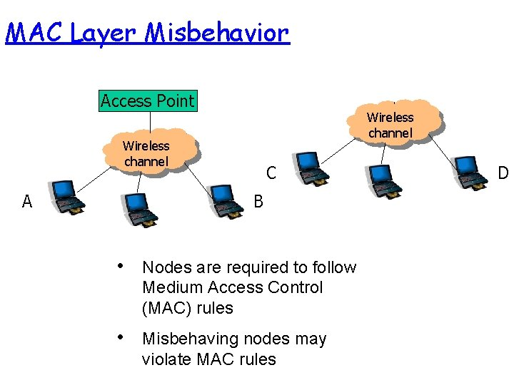 MAC Layer Misbehavior Access Point Wireless channel A C B • Nodes are required