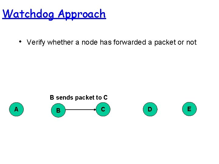 Watchdog Approach • Verify whether a node has forwarded a packet or not B