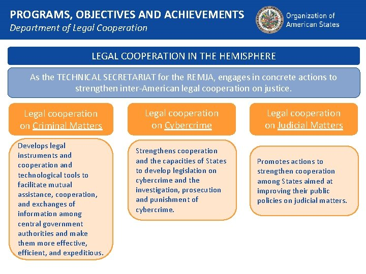 PROGRAMS, OBJECTIVES AND ACHIEVEMENTS Department of Legal Cooperation LEGAL COOPERATION IN THE HEMISPHERE As