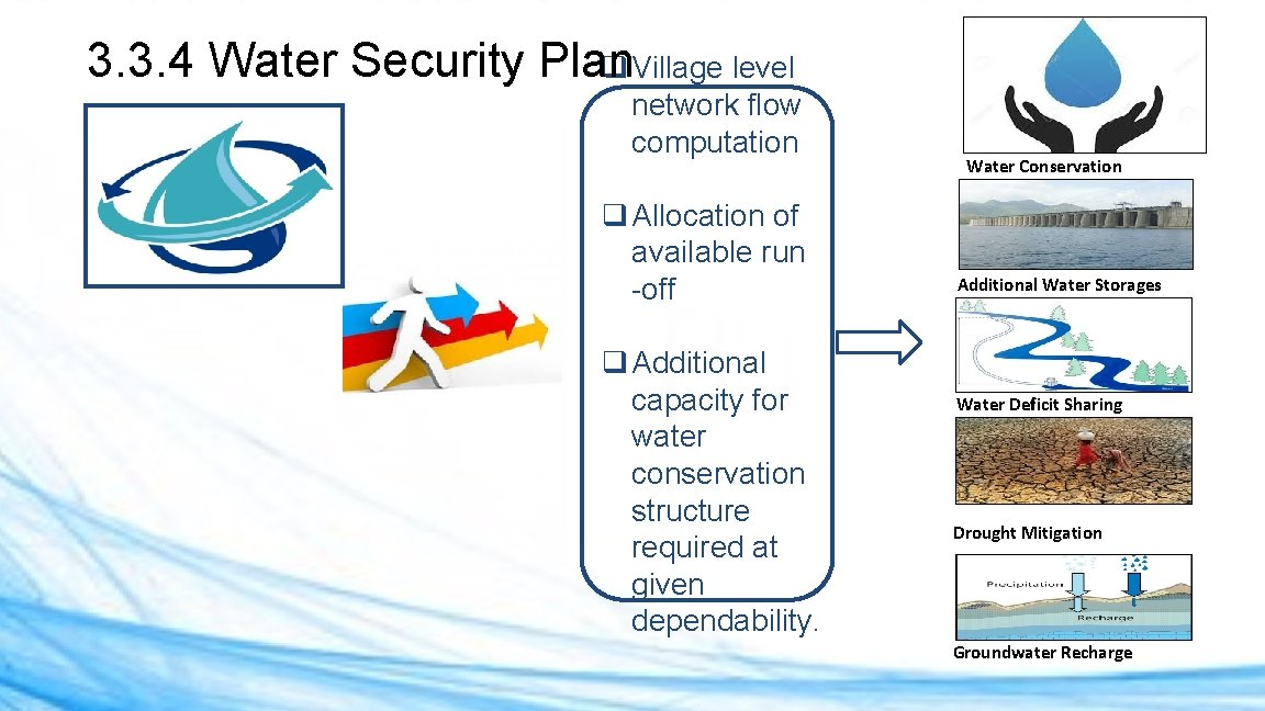3. 3. 4 Water Security Plan q Village level network flow computation q