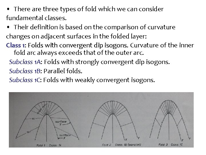 • There are three types of fold which we can consider fundamental classes.
