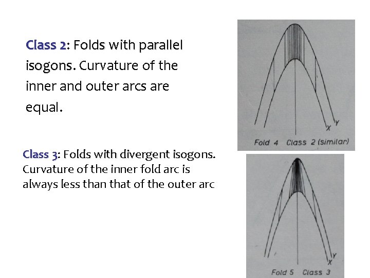 Class 2: 2 Folds with parallel isogons Curvature of the inner and outer arcs