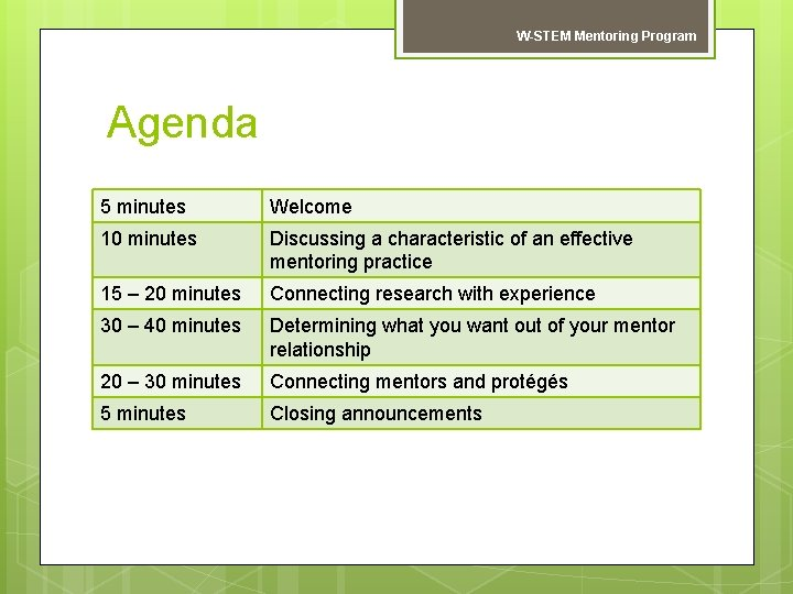 W-STEM Mentoring Program Agenda 5 minutes Welcome 10 minutes Discussing a characteristic of an