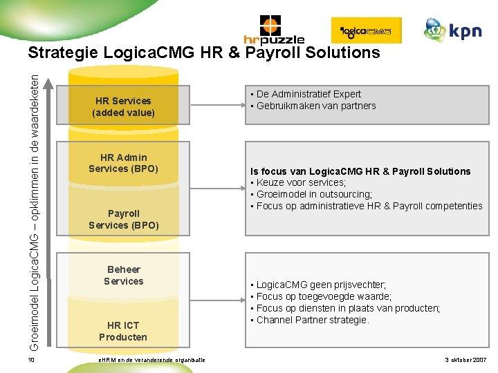 Groeimodel Logica. CMG – opklimmen in de waardeketen Strategie Logica. CMG HR & Payroll