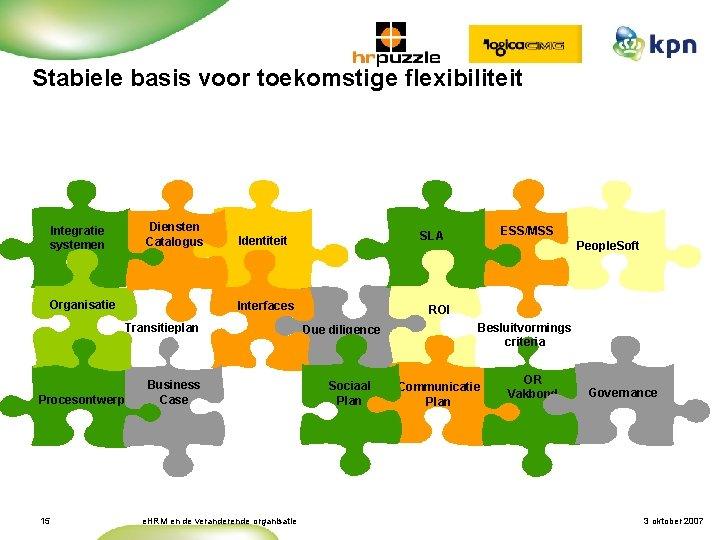 Stabiele basis voor toekomstige flexibiliteit Diensten Catalogus Integratie systemen Organisatie Interfaces Transitieplan Procesontwerp 15