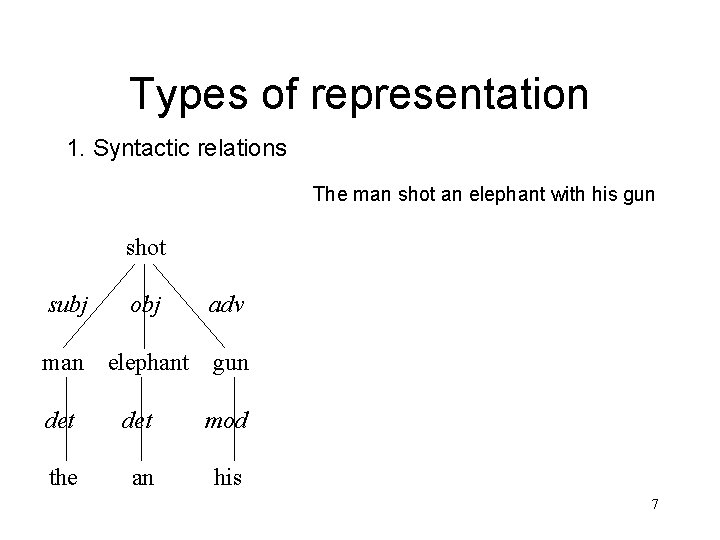 Types of representation 1. Syntactic relations The man shot an elephant with his gun