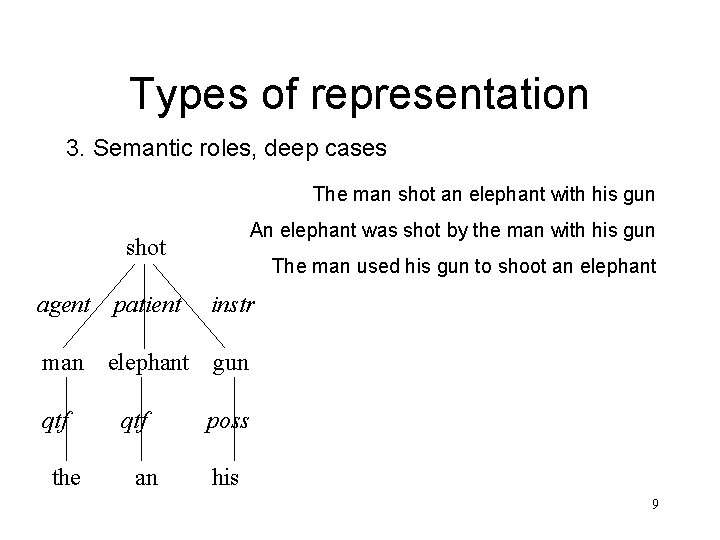 Types of representation 3. Semantic roles, deep cases The man shot an elephant with