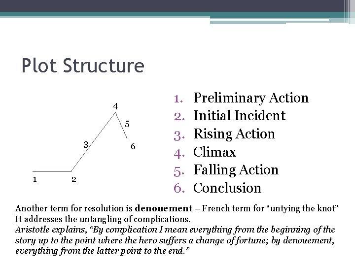 Plot Structure 4 5 3 1 2 6 1. 2. 3. 4. 5. 6.