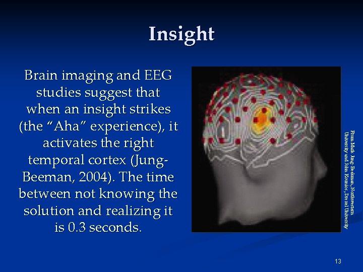 Insight From Mark Jung-Beekman, Northwestern University and John Kounios, Drexel University Brain imaging and