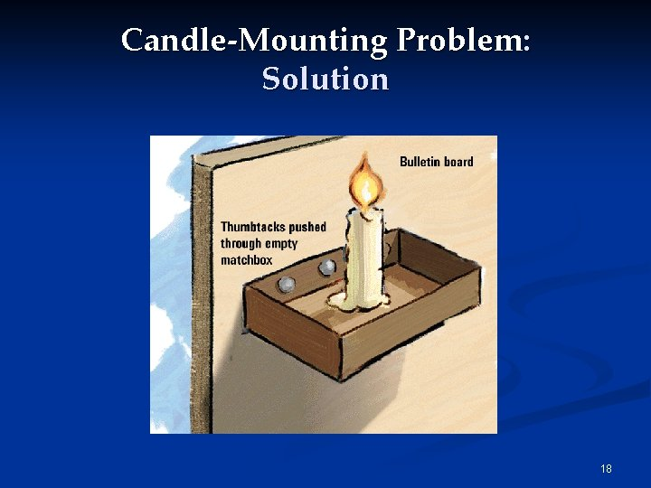 Candle-Mounting Problem: Solution 18