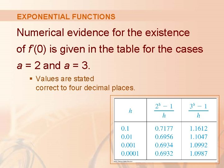 EXPONENTIAL FUNCTIONS Numerical evidence for the existence of f'(0) is given in the table