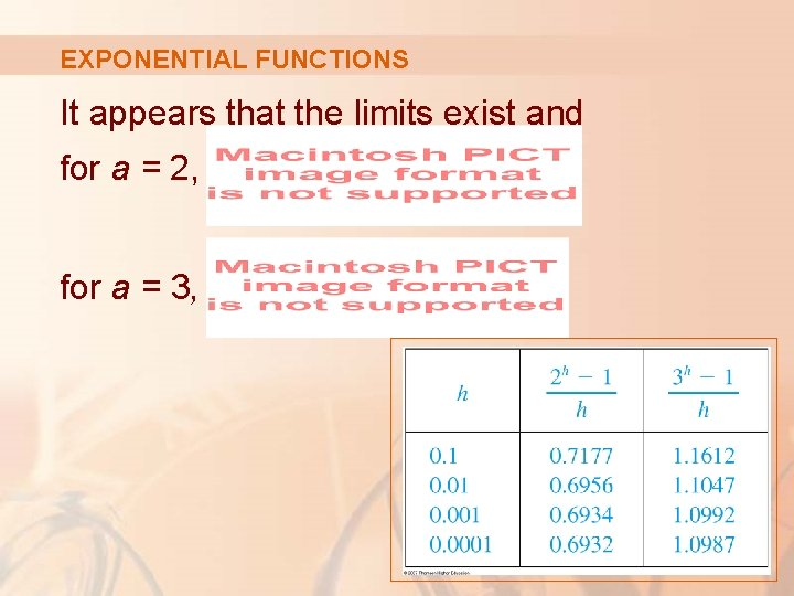 EXPONENTIAL FUNCTIONS It appears that the limits exist and for a = 2, for