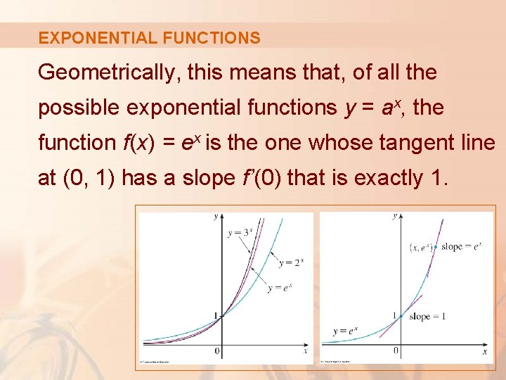 EXPONENTIAL FUNCTIONS Geometrically, this means that, of all the possible exponential functions y =