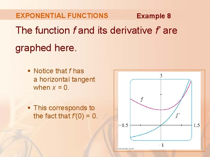 EXPONENTIAL FUNCTIONS Example 8 The function f and its derivative f' are graphed here.