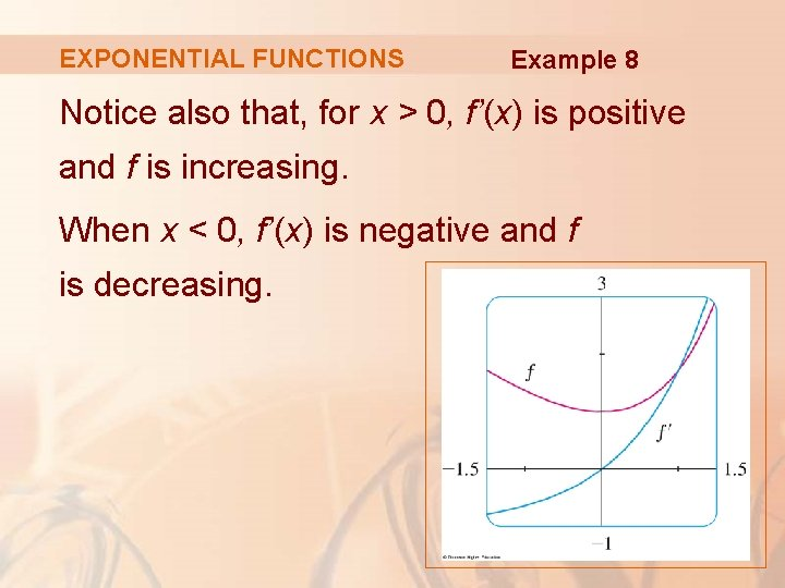 EXPONENTIAL FUNCTIONS Example 8 Notice also that, for x > 0, f'(x) is positive