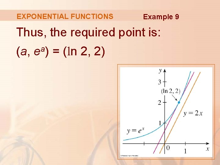 EXPONENTIAL FUNCTIONS Example 9 Thus, the required point is: (a, ea) = (ln 2,