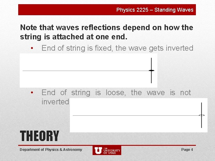 Physics 2225 – Standing Waves Note that waves reflections depend on how the string