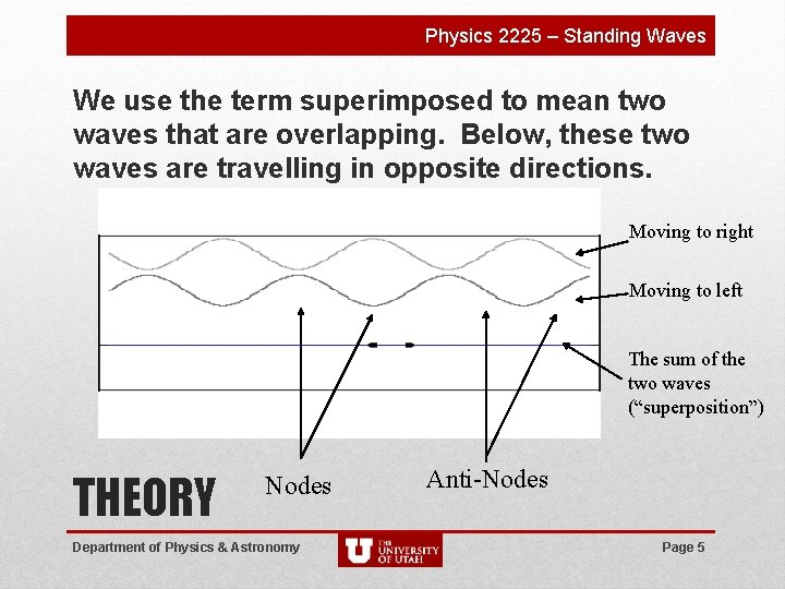 Physics 2225 – Standing Waves We use the term superimposed to mean two waves