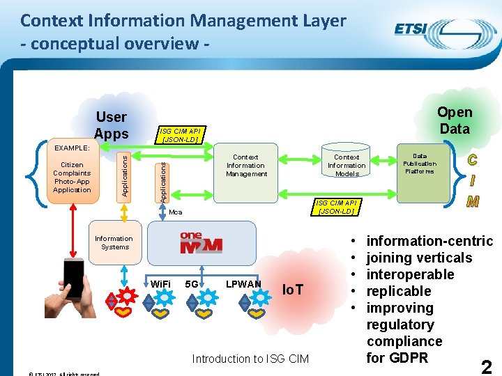 Context Information Management Layer - conceptual overview - User Apps Open Data ISG CIM