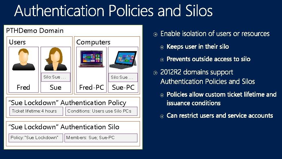 PTHDemo Domain Users Computers Silo: Sue … Fred Sue Silo: Sue … Fred-PC Sue-PC