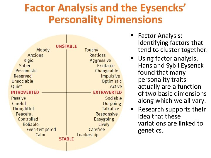 Factor Analysis and the Eysencks' Personality Dimensions § Factor Analysis: Identifying factors that tend