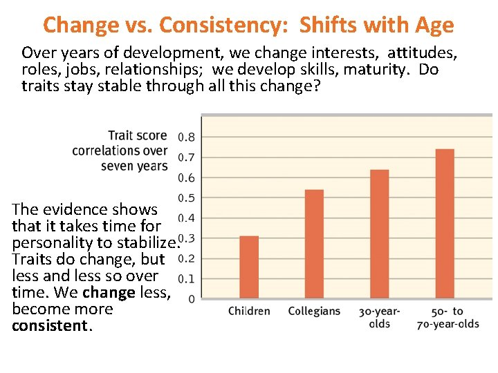 Change vs. Consistency: Shifts with Age Over years of development, we change interests, attitudes,