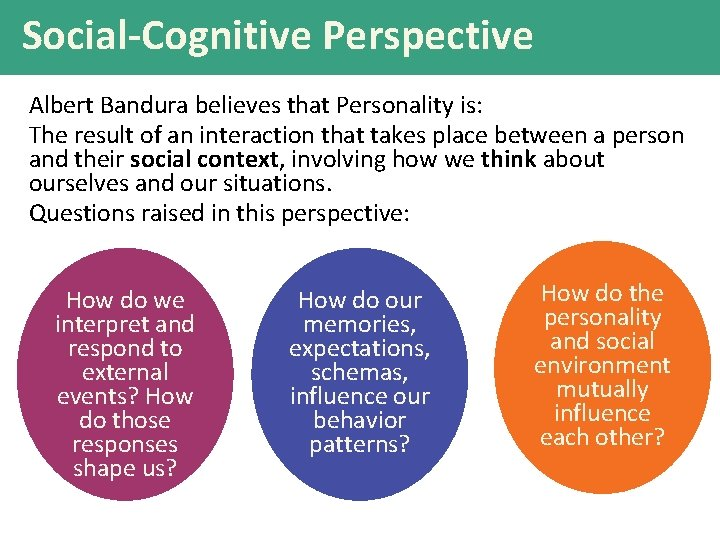 Social-Cognitive Perspective Albert Bandura believes that Personality is: The result of an interaction that